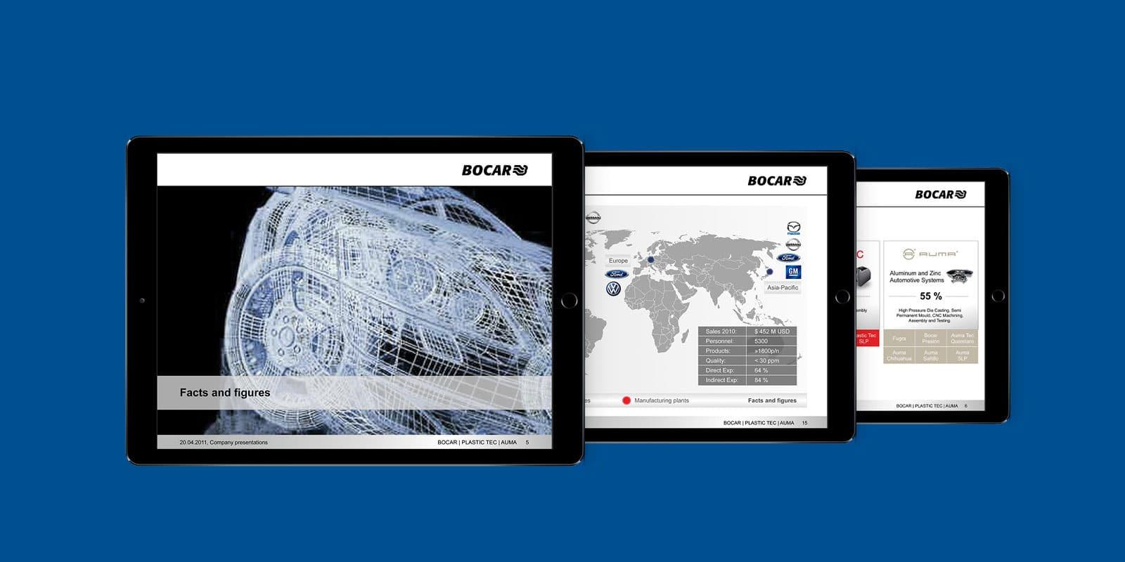 Bocar Group – Unternehmenspräsentation