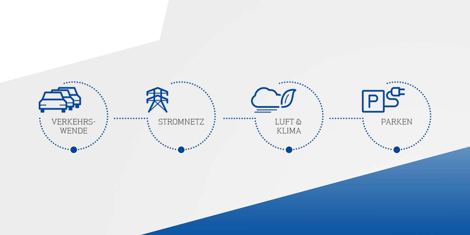 Flughafen Stuttgart Jahresbericht 2017 – Icons